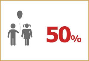 Anek Lines Offers 2012 - Children Discount