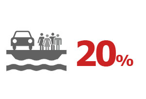 Ventouris Ferries 2013 – 20% de réduction sur le pont