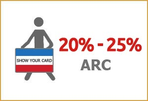 "Minoan Lines 2018 ""Show Your Card"" – 20%-25% de réduction"